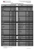 Catálogo Derivabrisas - BC Tuning - Page 6