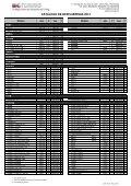 Catálogo Derivabrisas - BC Tuning - Page 7