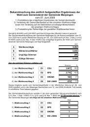 11-1_BekanntmachungEndergebnisGewählterBewerberGRWMarp ...
