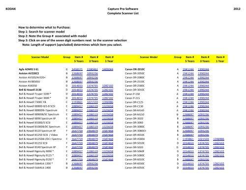 Avision AV320+ Scanner TWAIN Linux