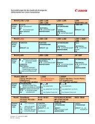 Zählerstände Fax/Multifunktionale Systeme - Canon