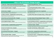 12-10-18-Labors-top-20-climate-change-bungles