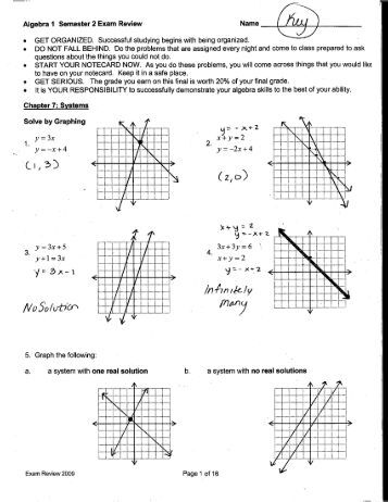 Advanced Algebra Name Absolute Value Worksheet Assignment #9 ...