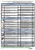 Beringer Bremssysteme - Rahmenschmiede - Seite 2