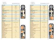 Rimor tutti i dati 05 (D) - Reisemobil International