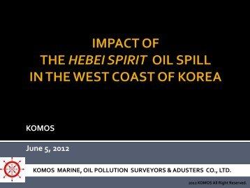 Hebei Spirit