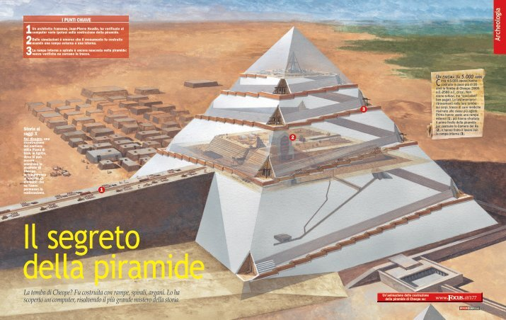 the great pyramids as art The last remaining of the seven wonders of the ancient world, the great pyramids of giza are perhaps the most famous and discussed structures in history.