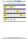 Tubo Altissima Pressione - Hidro Elem Kft. - Page 3