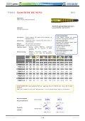 Tubo Altissima Pressione - Hidro Elem Kft. - Page 5