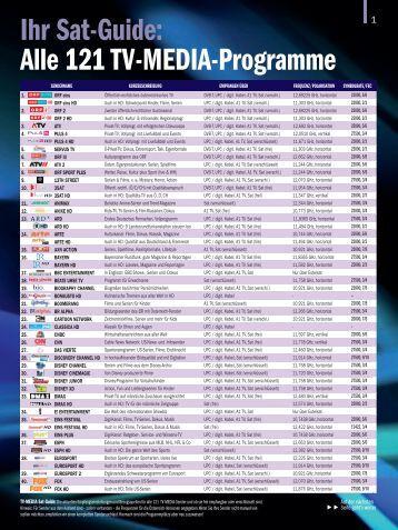 Senderkarte - TV Digital