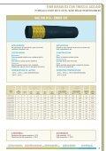 tubi idraulici con treccia acciaio - Page 4