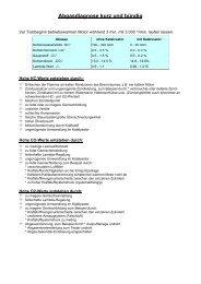Abgasdiagnose kurz und bündig - ZAWM