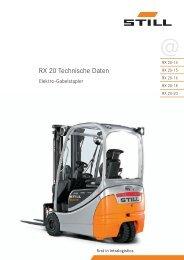 RX 20 Technische Daten - Mateco
