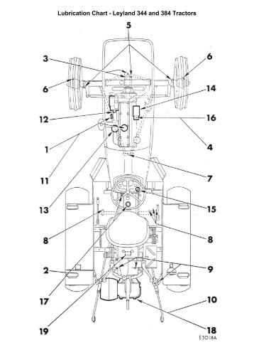 Kioti Tractor Models