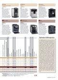 Espressomaschinen-Test zum Download - Page 4