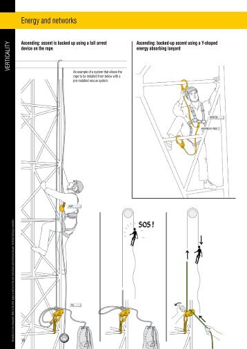Download the Energy and Networks techniques - Petzl