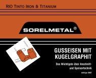 Das Wichtigste über Anschnitt - Sorelmetal