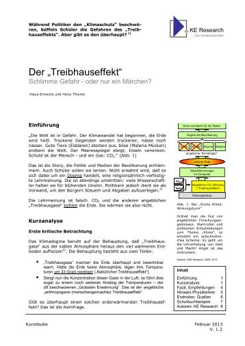 "Der ""Treibhauseffekt"" - KE Research"