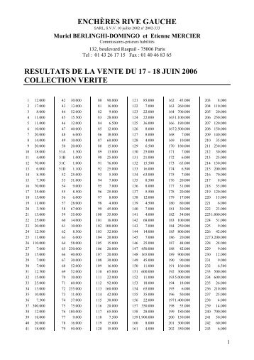 resultats de la vente du 17 - 18 juin 2006 collection verite