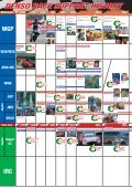 PDF Download ( all pages ) - Denso - Page 2