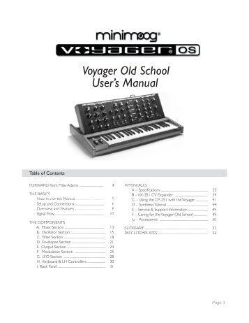 Moog mp-201 manual pdf