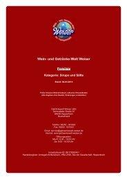Preisliste für Kategorie: Sirups und Säfte - und Getränke-Welt Weiser