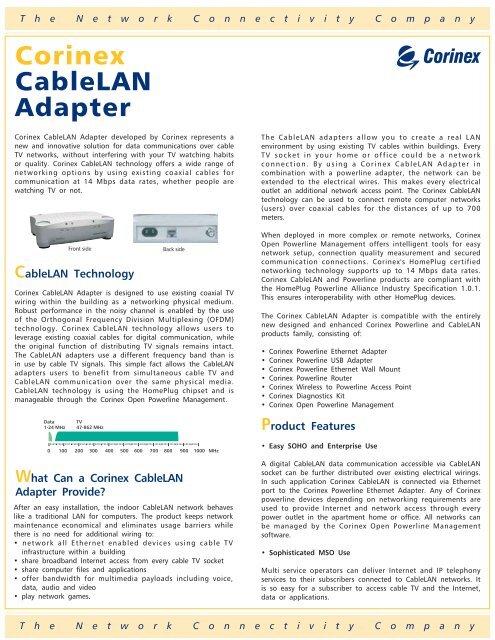 Corinex Cablelan Adapter Whotspot