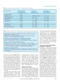 Gastrointestinale Symptome bei tumorkranken Menschen ... - Seite 6
