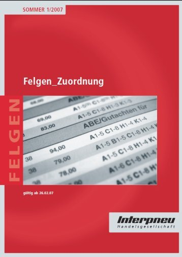 Felgen für Audi - 5/100 - Free