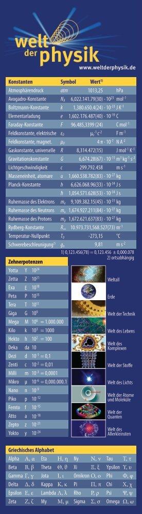 Tera Giga Yotta Zetta Exa Peta Epsilon Zeta Alpha Beta ... - dirk rathje