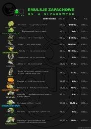 Zobacz cennik zapachów na rok 2012. - Spa Zone