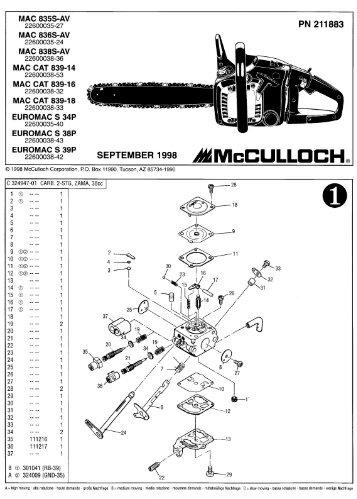 IPL, McCulloch, Mac 60 SX, Mac 80 SX, Mac 85 SX, Super