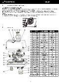 Manual actuador cepex D63 D50 rev1.8.indd - Page 6