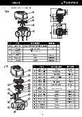 Manual actuador cepex D63 D50 rev1.8.indd - Page 7