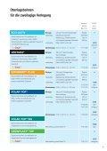 Flachdach / Abdichtung - Icopal GmbH - Seite 5