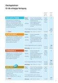 Flachdach / Abdichtung - Icopal GmbH - Seite 7