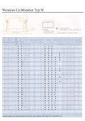 Wemalux-Lichtkuppeln Typ M - bau docu Österreich - Seite 3