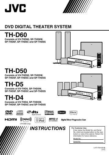 JVC TH-D5/TH-D50 64Bit