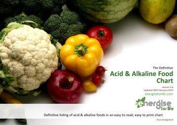Alkaline-Food-Chart-2.8