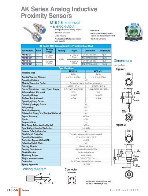 AK Series Analog Inductive Proximity Sensors - AutomationDirect com