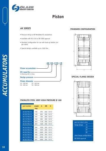 Piston Accumulators - Oil Solutions