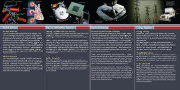 About LANSCE - Los Alamos Neutron Science Center - Los Alamos ...