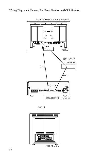 Wiring Diagram 3: on
