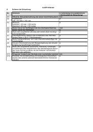 G-AEP-Kriterien A Schwere der Erkrankung Nr. Kriterium In ... - MDS