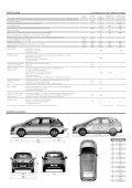 Preise AusstAttungen - Peugeot - Seite 5