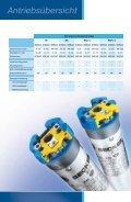 Antriebe und Steuerungen für Sonnenschutz - BECKER Antriebe ... - Seite 5