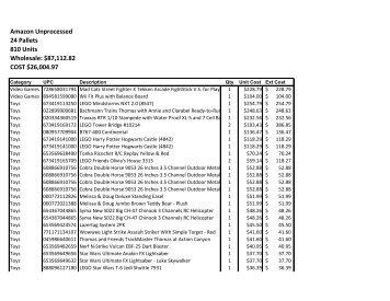 Amazon Unprocessed - 247 Wholesale, 247Wholesale
