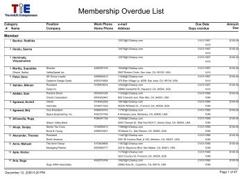 Membership Overdue List - 123Signup