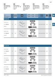 S6 (12 V) S5 (12 V) - Bosch
