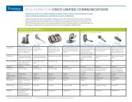SOLUTIONS FOR CISCO UNIFIED COMMUNICaTIONS